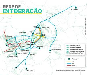 Agencia Brasilia_Circula Brasilia_Transporte integrado_Imagem