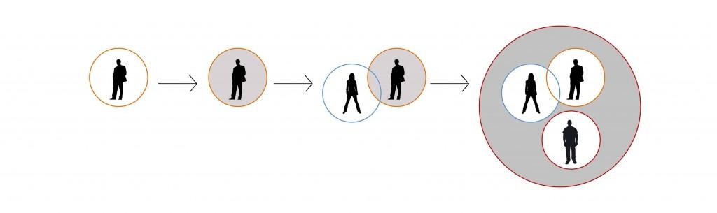 Diagramas ambitos_Irene Quintans