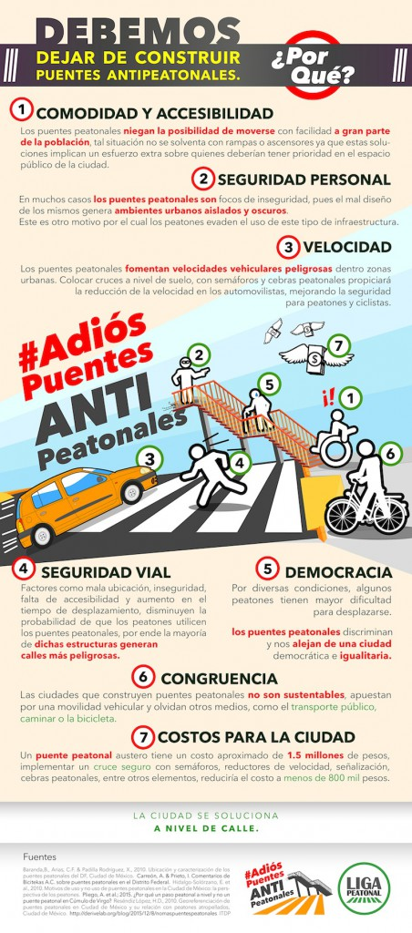 ADIOSpuentes-antipeatonales-VERTICALlow