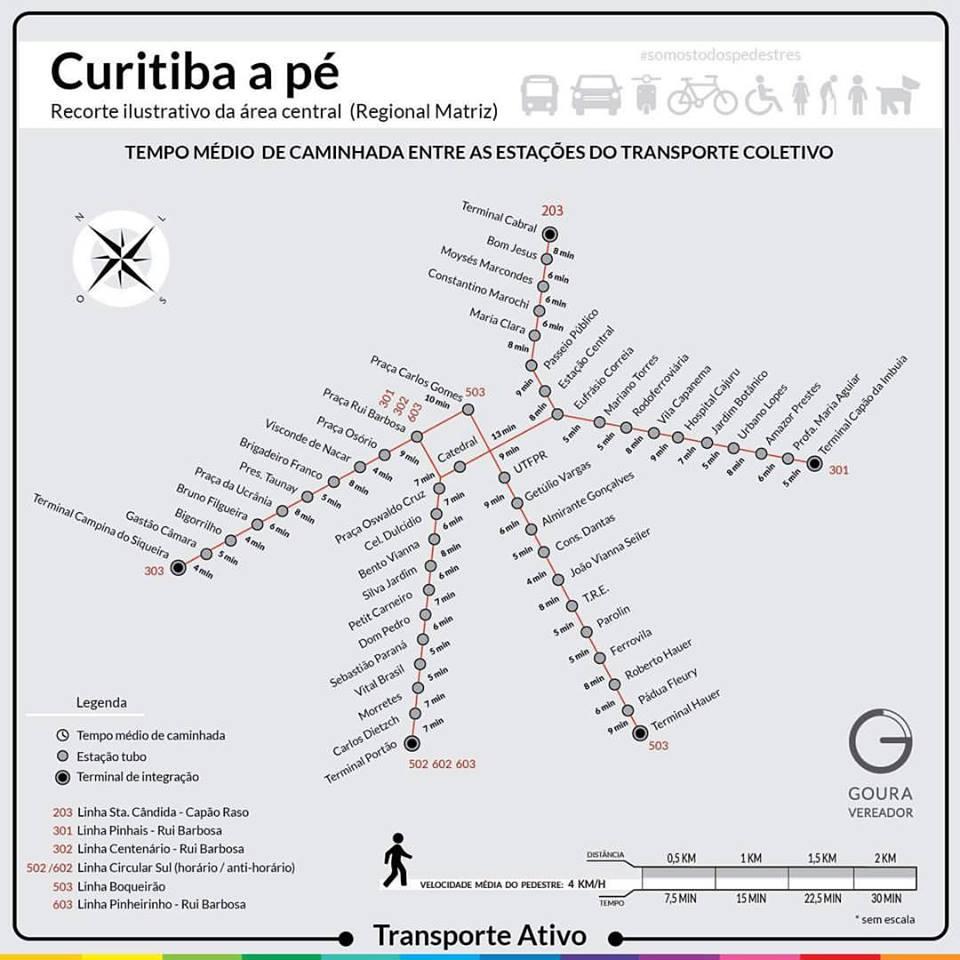 Curitiba a pé