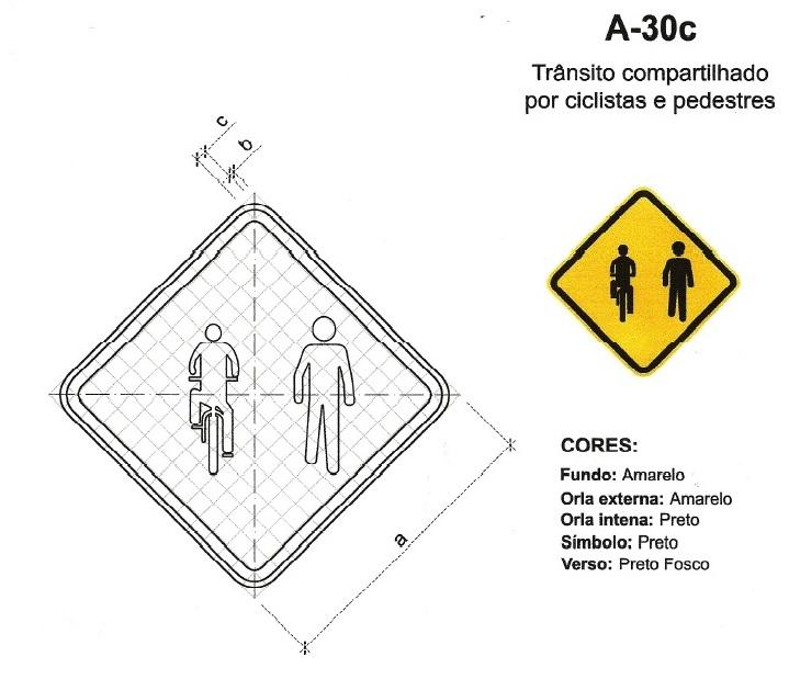 Legislação cicloviária