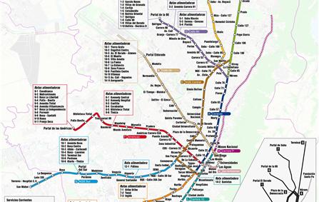 Mapa do Sistema TransMilenio