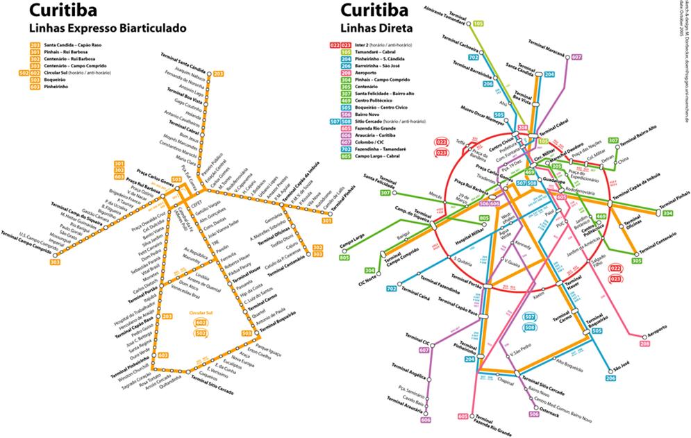 Mapa do Transporte Público de Curitiba, PR