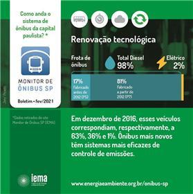 Monitor de ônibus SP (Iema)