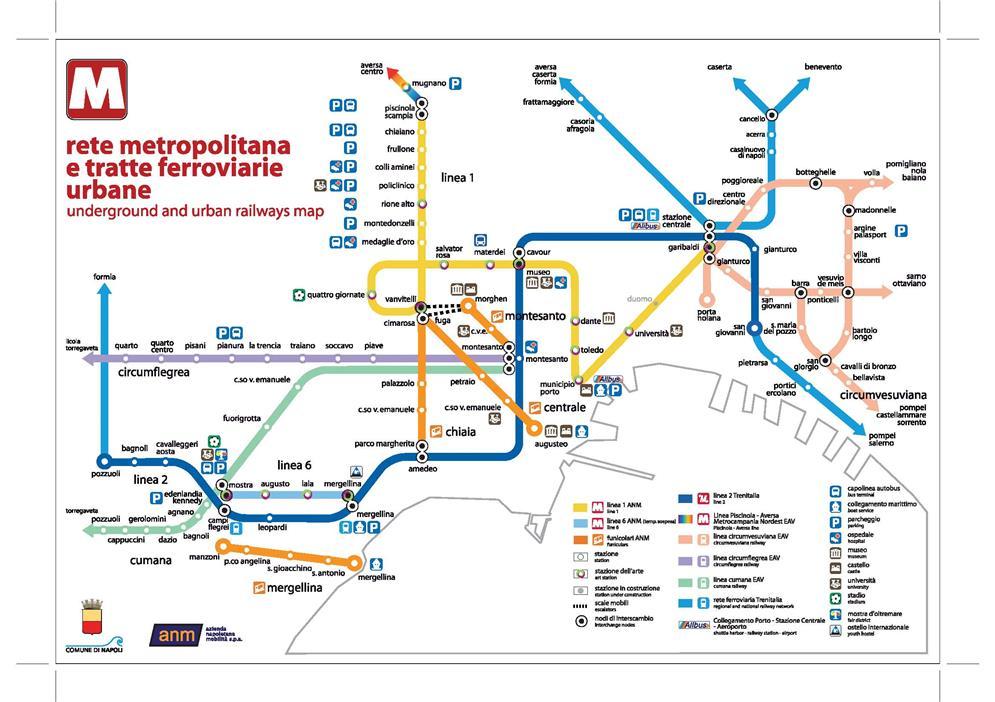Nápoles Transportes