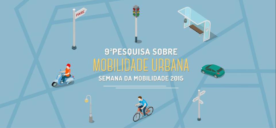 Pesquisa sobre Mobilidade Urbana - Semana da Mobil