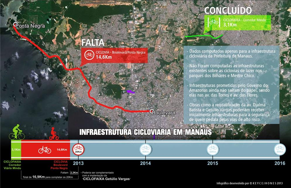 Projeto de expansão cicloviária de Manaus