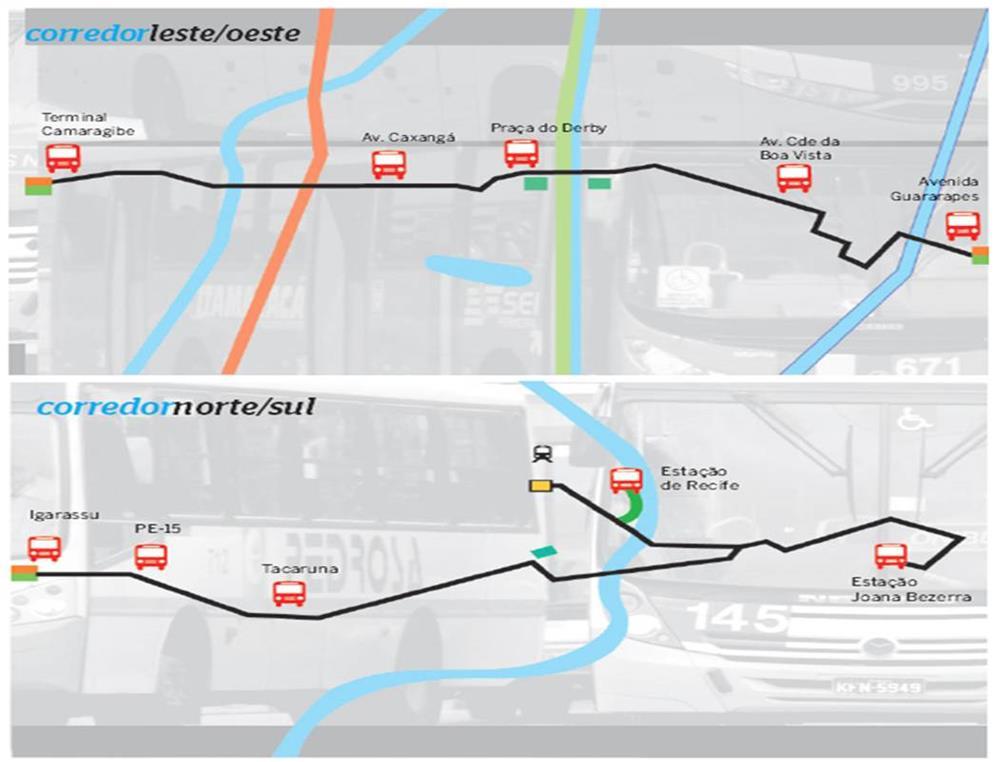 Projeto do sistema de BRT do Recife