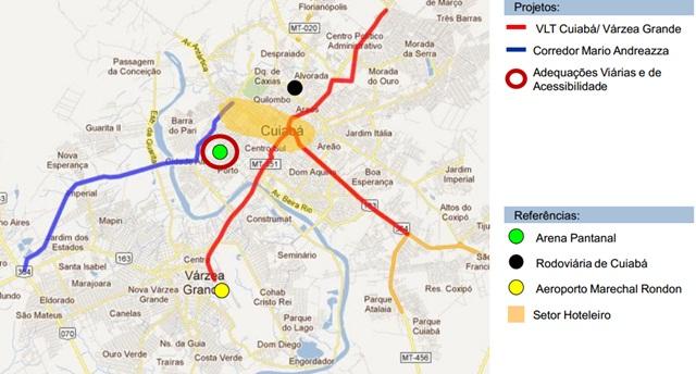 Projetos de mobilidade em Cuiabá
