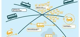 Veículos autônomos devem ser usados no transporte público, diz estudo