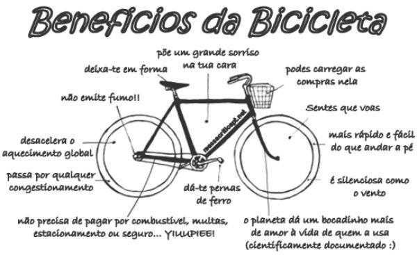 a mobilidade urbana por bicicleta e a escolha do modo de transporte