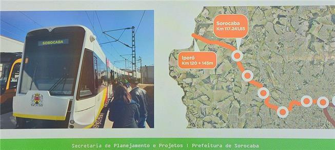 Apresentação do projeto do VLT de Sorocaba