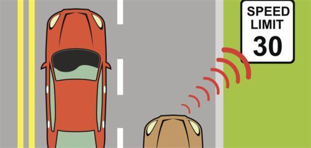 Combinação de GPS e sensores de velocidade avisam