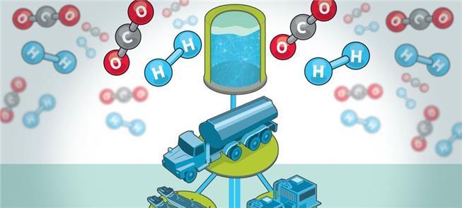 E-combustíveis: versões sintéticas da gasolina