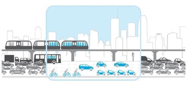 Estudo projeta demanda do transporte de passageiro
