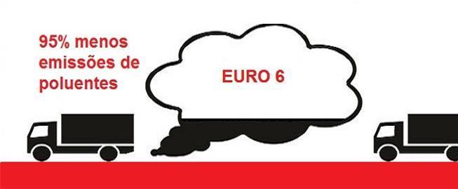 Euro 6 pode reduzir emissão de poluentes