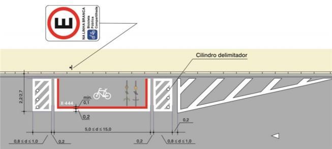Exemplo de sinalização em área que ocupa parte da