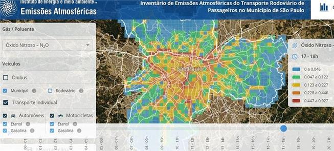 Gráfico de poluentes em SP: carro é o maior vilão