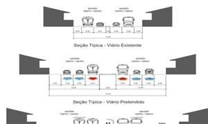 Imagem da SPTrans mostra corredor de ônibus sem ci