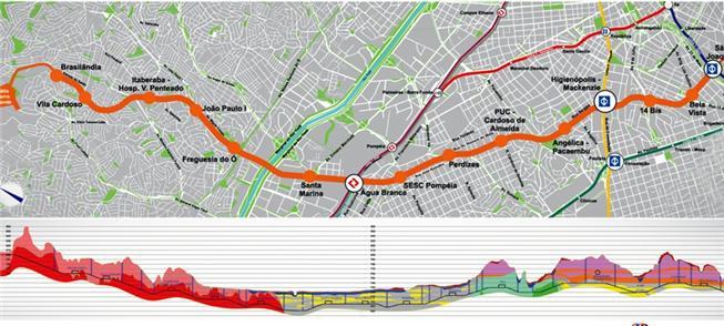 Linha 6 do metrô irá do centro (São Joaquim) à zon