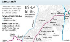 Mapa do trajeto da Linha 5-Lilás
