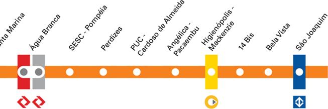 Mapa parcial da linha 6-Laranja