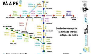 Mapa Vá a Pé, do SampaPé!