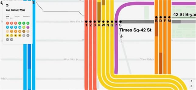 Novo mapa do metrô de Nova York