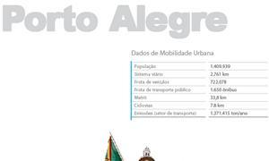 Porto Alegre - Estudo Mobilize 2011