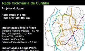 Projeto de extensão da rede cicloviária