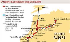 Projeto de metrô de Porto Alegre