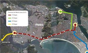 Projeto do VLT de Santos