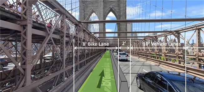Proposta de ciclovia na Ponte do Brooklyn