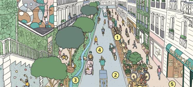 Ruas mais dinâmicas no projeto de Cidade de 15' de