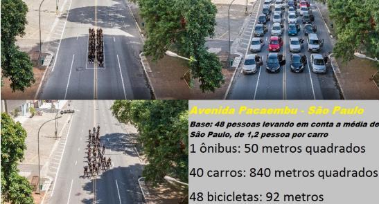 Simulação de trânsito. Avener Prado/Eduardo Knapp/