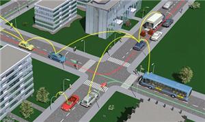 Sistemas inteligentes na mobilidade urbana