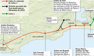 Traçado do metrô entre Ipanema e Barra